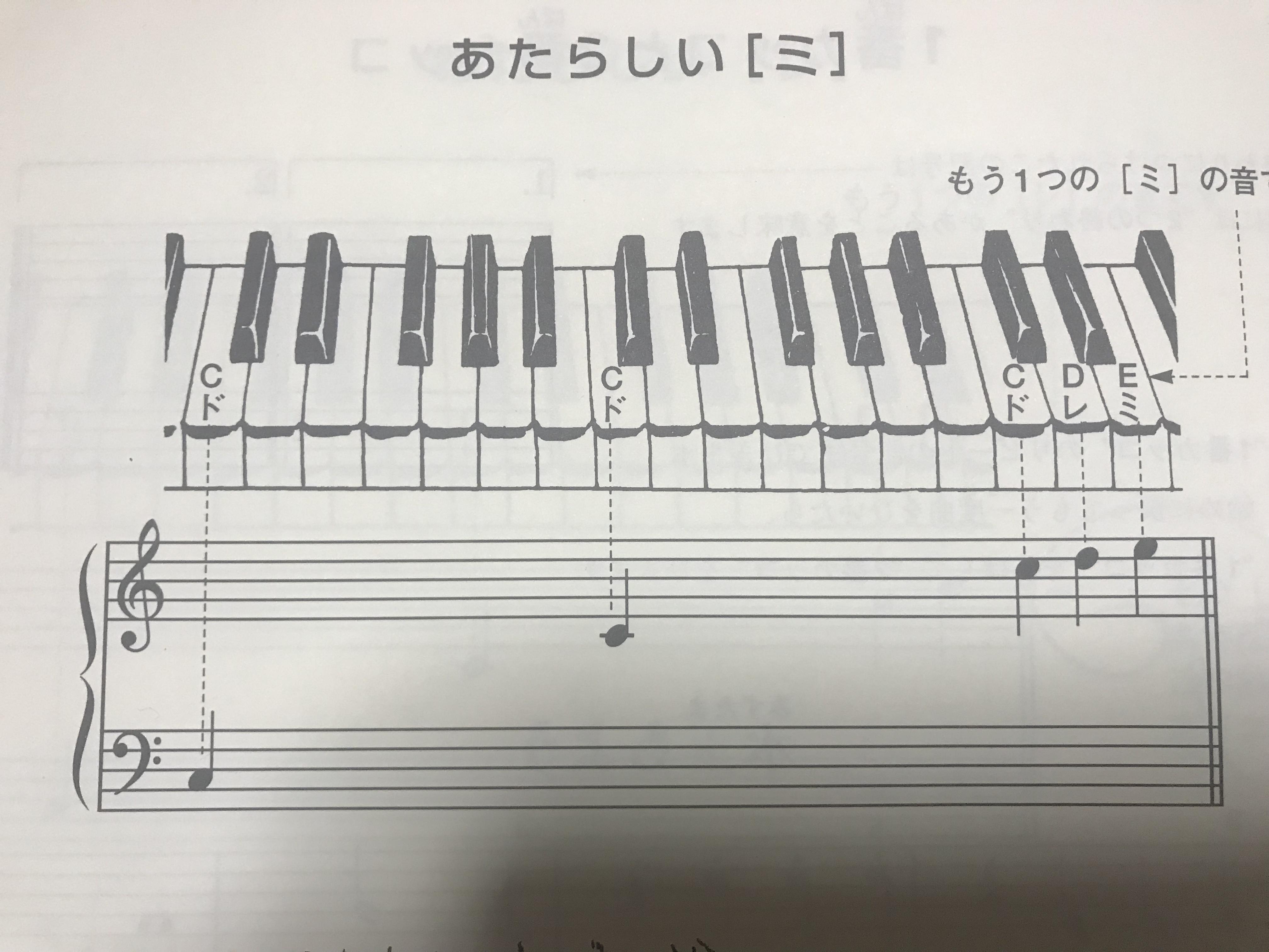 保育士のピアノが必要なときはいつ?できないはダメ【楽譜を読もう】