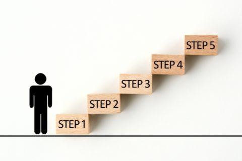 保育士の転職活動スケジュールとやり方5ステップ【期間は2か月】